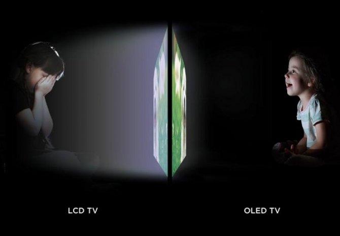 春季促销OLED护眼电视受追捧,AWE上OLE